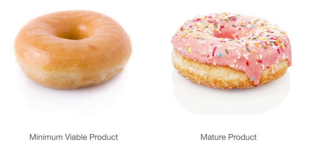 Practical example of a minimum viable product as a doughnut